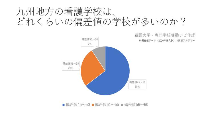 藤元 メディカル システム 付属 医療 専門 学校